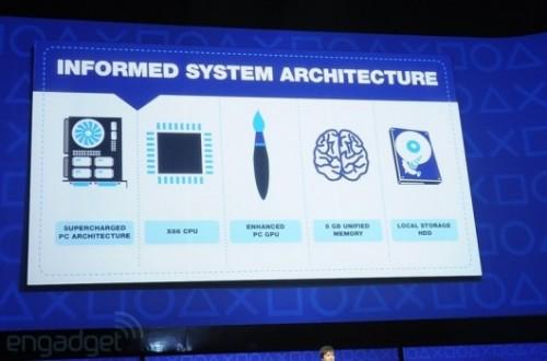 PlayStation-4-hardware-especificaciones